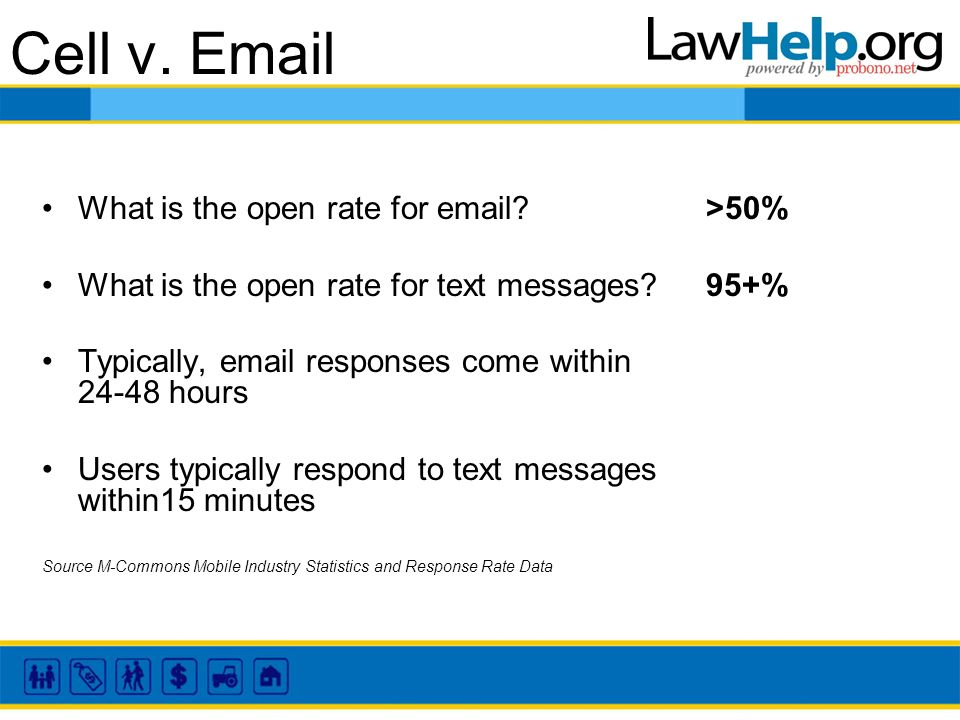 Cell v. Email What is the open rate for email. What is the open rate for text messages.