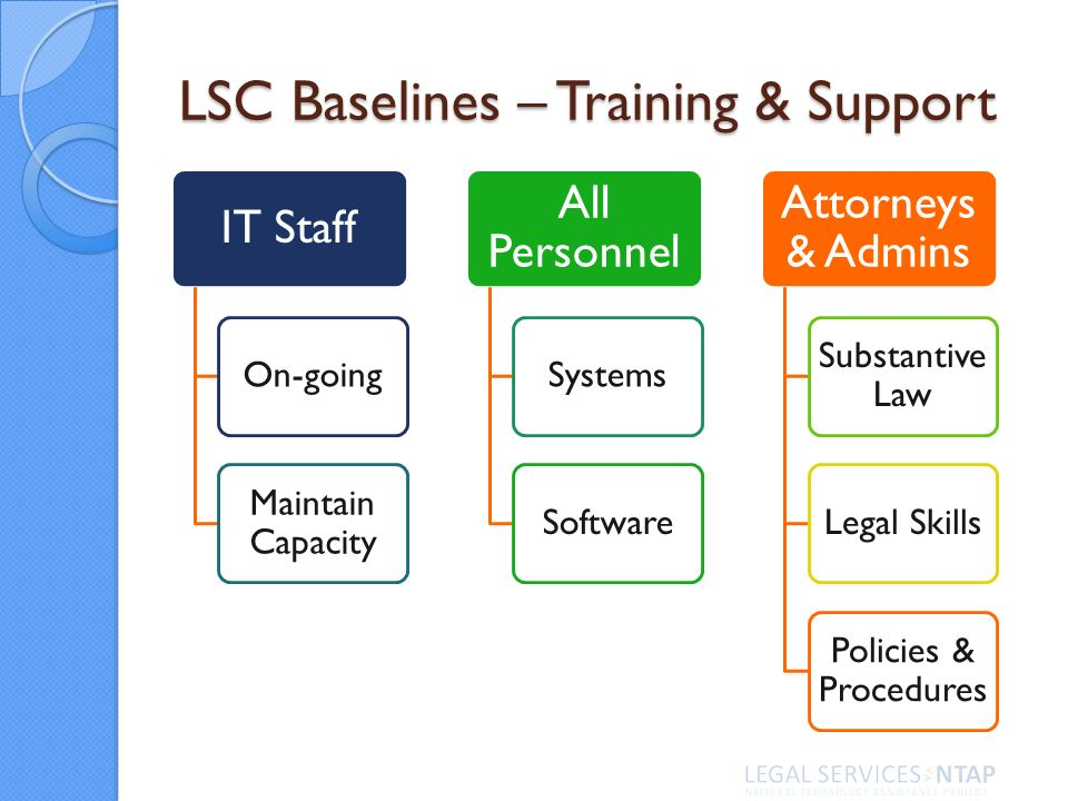 LSC Baselines – Training & Support IT Staff On-going Maintain Capacity All Personnel SystemsSoftware Attorneys & Admins Substantive Law Legal Skills Policies & Procedures