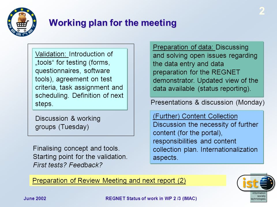 June 2002REGNET Status of work in WP 2 /3 (IMAC) 2 Working plan for the meeting Validation: Introduction of tools for testing (forms, questionnaires, software tools), agreement on test criteria, task assignment and scheduling.