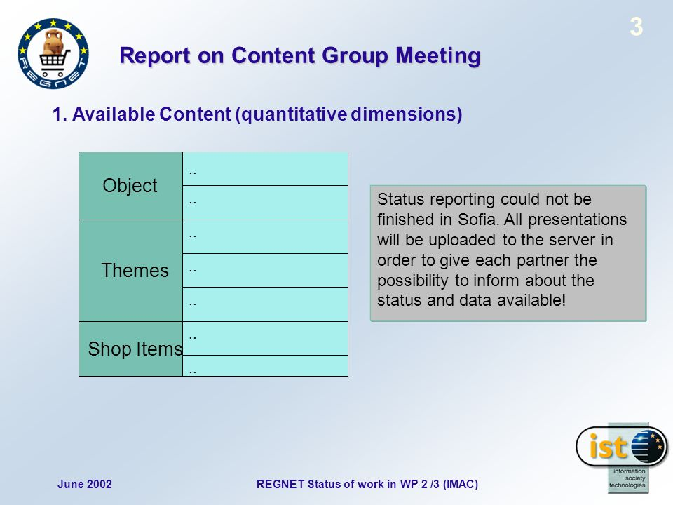 June 2002REGNET Status of work in WP 2 /3 (IMAC) 3 Report on Content Group Meeting 1.