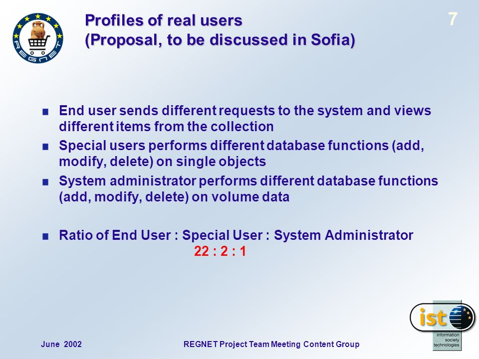 June 2002REGNET Project Team Meeting Content Group 7 Profiles of real users (Proposal, to be discussed in Sofia) End user sends different requests to the system and views different items from the collection Special users performs different database functions (add, modify, delete) on single objects System administrator performs different database functions (add, modify, delete) on volume data Ratio of End User : Special User : System Administrator 22 : 2 : 1