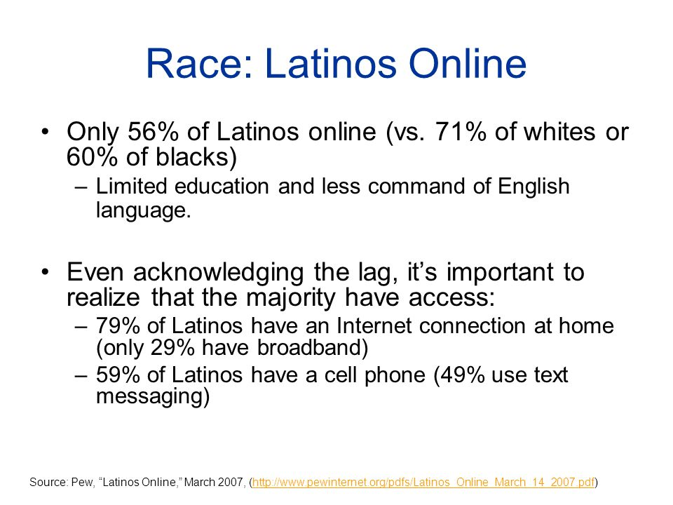 Race: Latinos Online Only 56% of Latinos online (vs.