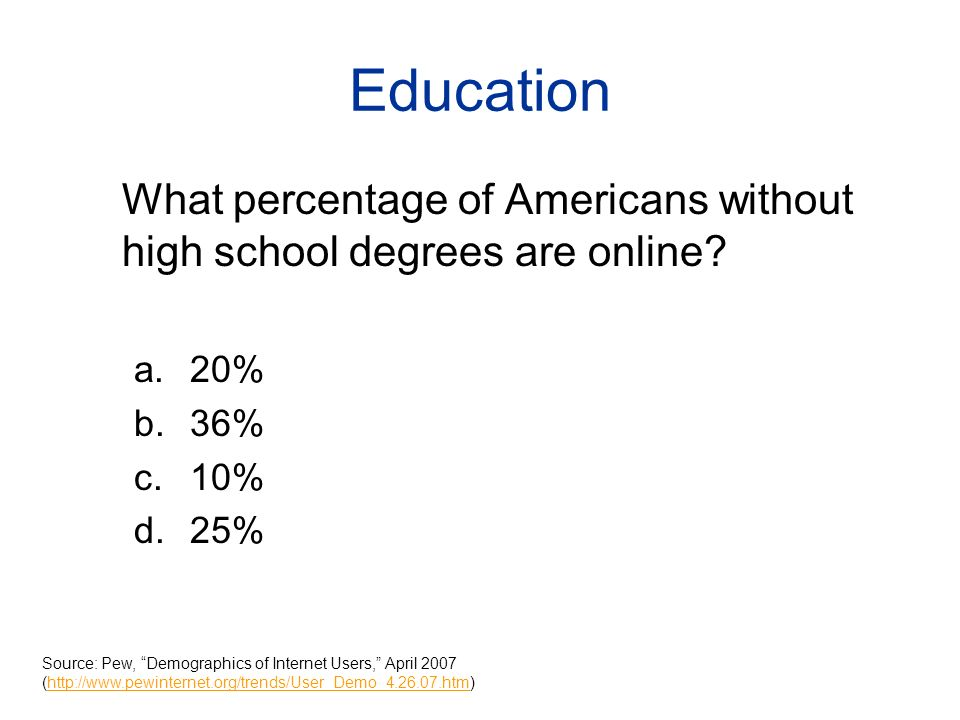 Education What percentage of Americans without high school degrees are online.