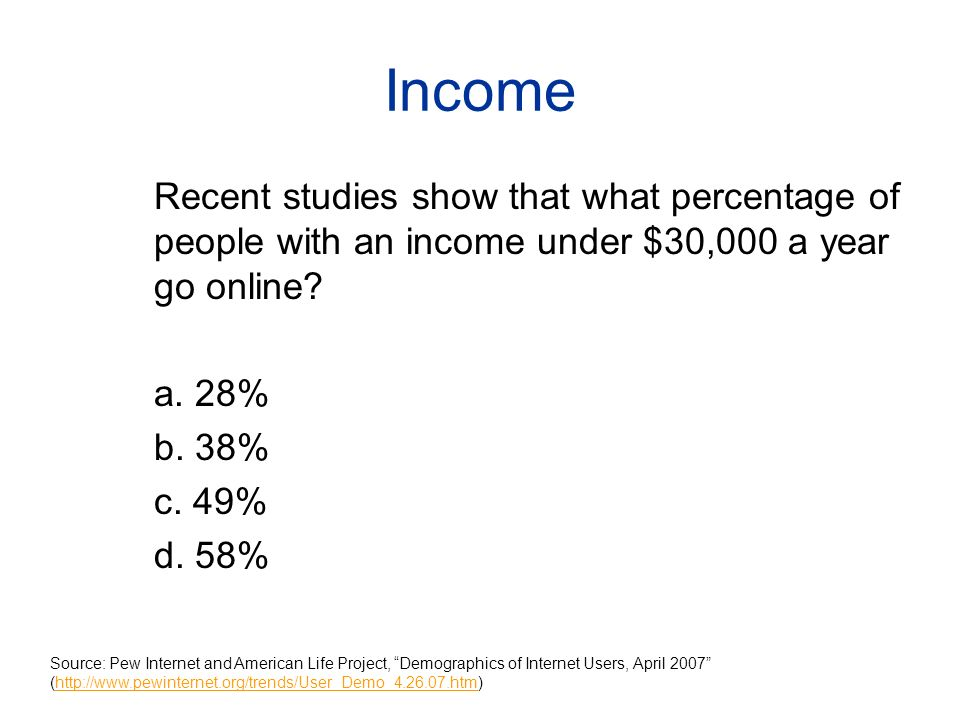 Income Recent studies show that what percentage of people with an income under $30,000 a year go online.