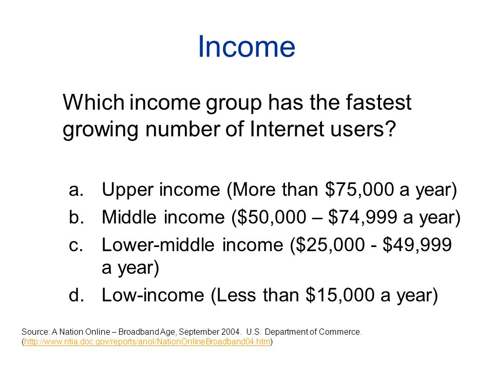 Income Which income group has the fastest growing number of Internet users.