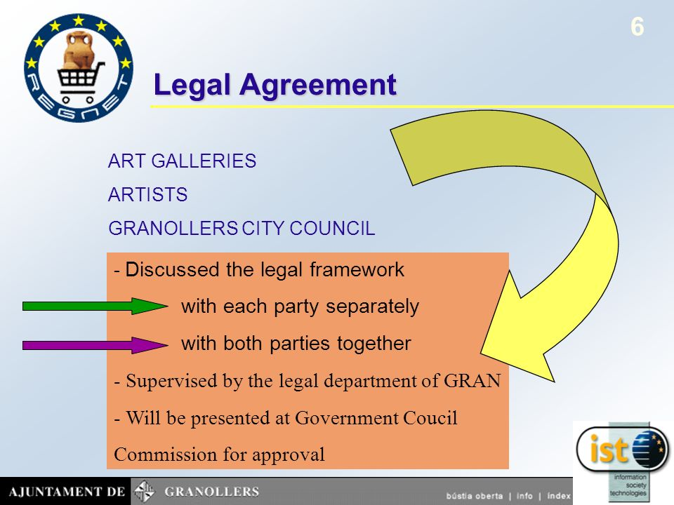 October 2001Project presentation REGNET 6 Legal Agreement ART GALLERIES ARTISTS GRANOLLERS CITY COUNCIL - Discussed the legal framework with each party separately with both parties together - Supervised by the legal department of GRAN - Will be presented at Government Coucil Commission for approval