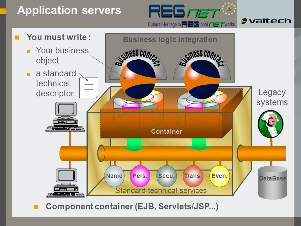 Application servers Business logic integration Container Component container (EJB, Servlets/JSP...) You must write : Your business object a standard technical descriptor NameTrans.