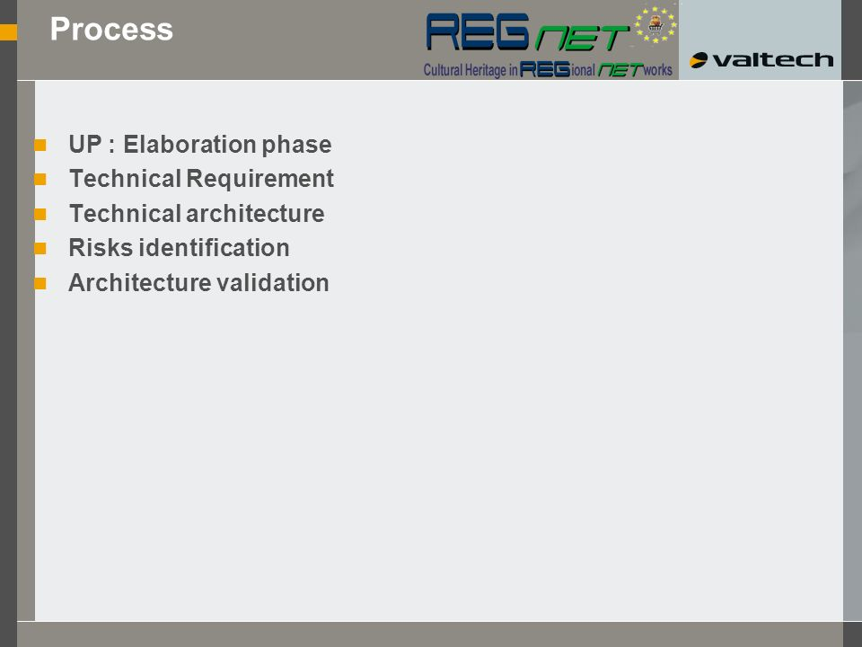 Process UP : Elaboration phase Technical Requirement Technical architecture Risks identification Architecture validation