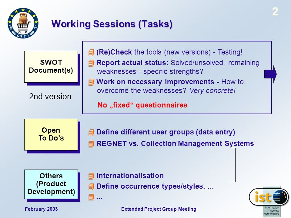 February 2003 2 Extended Project Group Meeting SWOT Document(s) SWOT Document(s) Open To Dos Others (Product Development) Working Sessions (Tasks) (Re)Check the tools (new versions) - Testing.