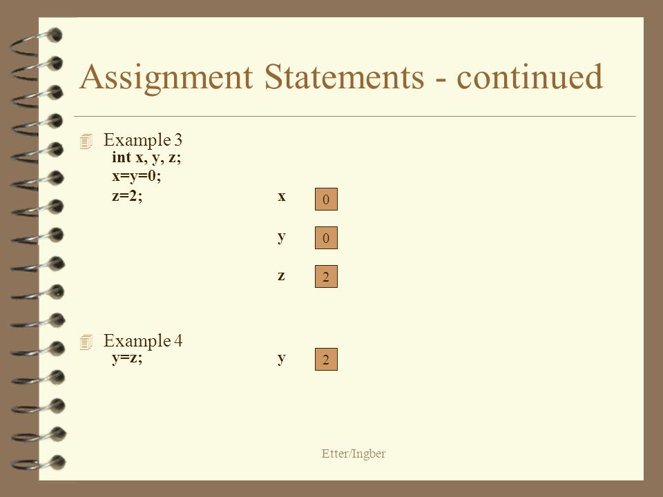 Etter/Ingber Assignment Statements 4 Used to assign a value to a variable 4 General Form: identifier = expression; 4 Example 1 double sum = 0;sum 4 Example 2 int x; x=5;x 4 Example 3 char ch; ch = a;a 0 5 a