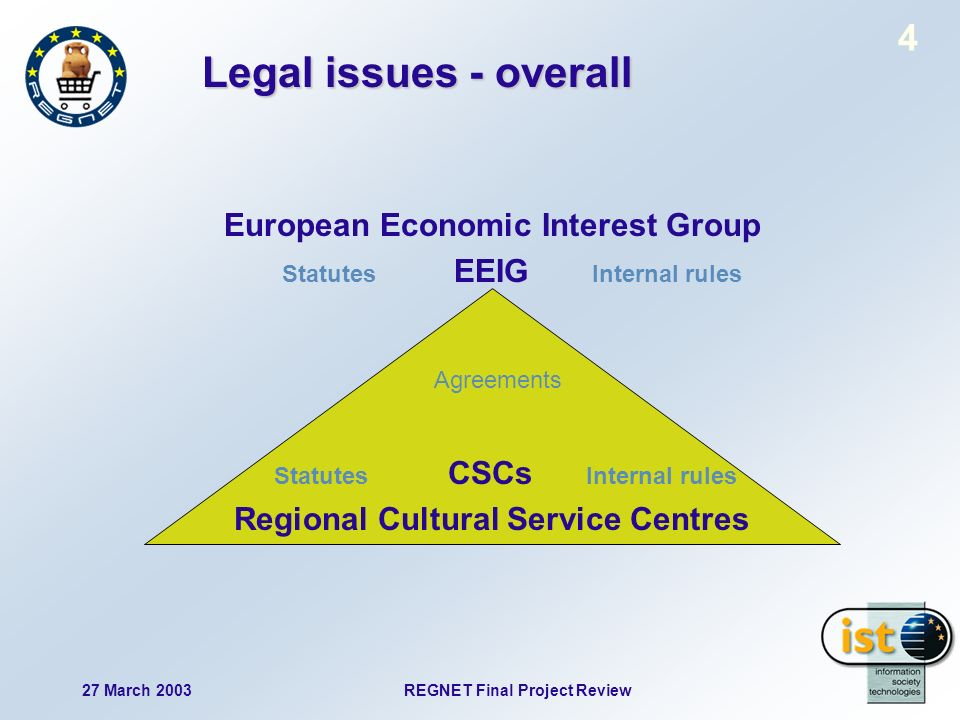 27 March 2003 REGNET Final Project Review 4 Legal issues - overall European Economic Interest Group Statutes EEIG Internal rules Statutes CSCs Internal rules Regional Cultural Service Centres Agreements