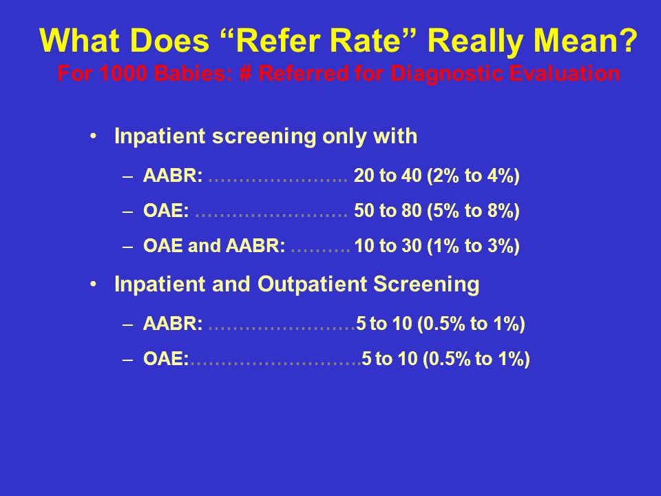 What Does Refer Rate Really Mean.
