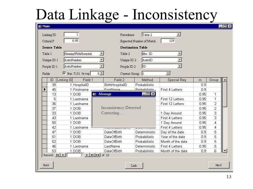 13 Data Linkage - Inconsistency Inconsistency Detected Correcting…. Message