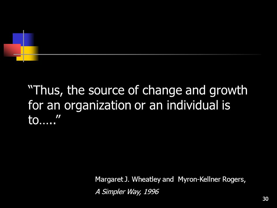30 Thus, the source of change and growth for an organization or an individual is to…..