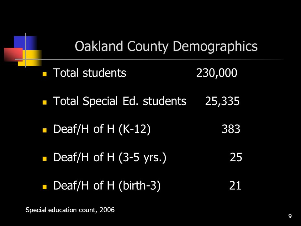 9 Oakland County Demographics Total students 230,000 Total Special Ed.