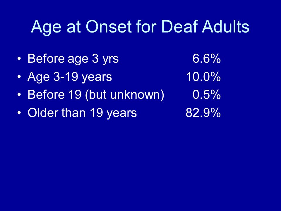Age at Onset for Deaf Adults Before age 3 yrs 6.6% Age 3-19 years10.0% Before 19 (but unknown) 0.5% Older than 19 years82.9%