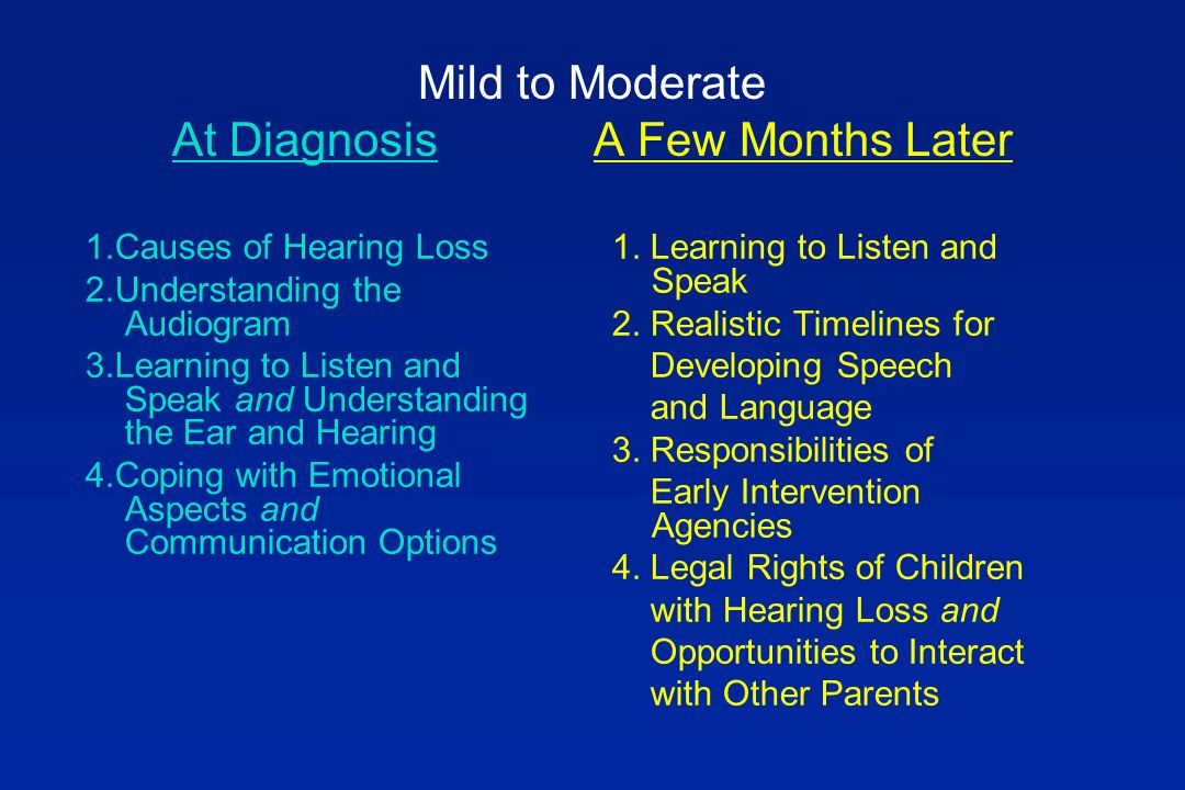 Mild to Moderate At DiagnosisA Few Months Later 1.Causes of Hearing Loss 2.Understanding the Audiogram 3.Learning to Listen and Speak and Understanding the Ear and Hearing 4.Coping with Emotional Aspects and Communication Options 1.