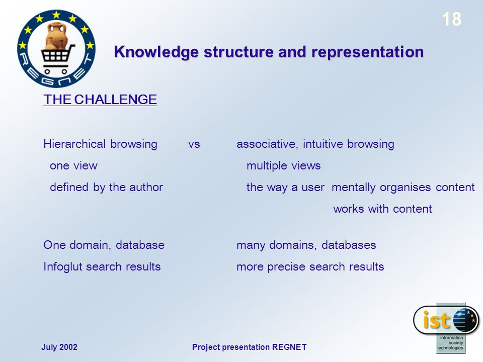 July 2002Project presentation REGNET 18 Knowledge structure and representation THE CHALLENGE Hierarchical browsingvsassociative, intuitive browsing one view multiple views defined by the author the way a user mentally organises content works with content One domain, databasemany domains, databases Infoglut search resultsmore precise search results