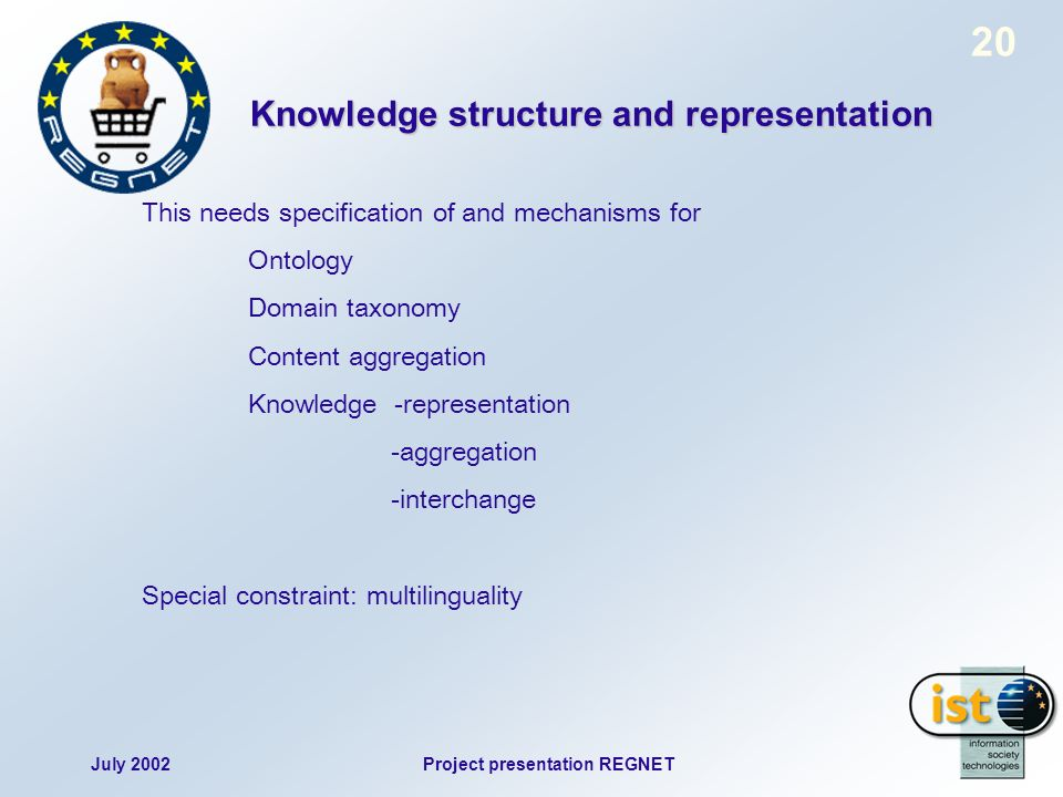 July 2002Project presentation REGNET 20 This needs specification of and mechanisms for Ontology Domain taxonomy Content aggregation Knowledge -representation -aggregation -interchange Special constraint: multilinguality Knowledge structure and representation