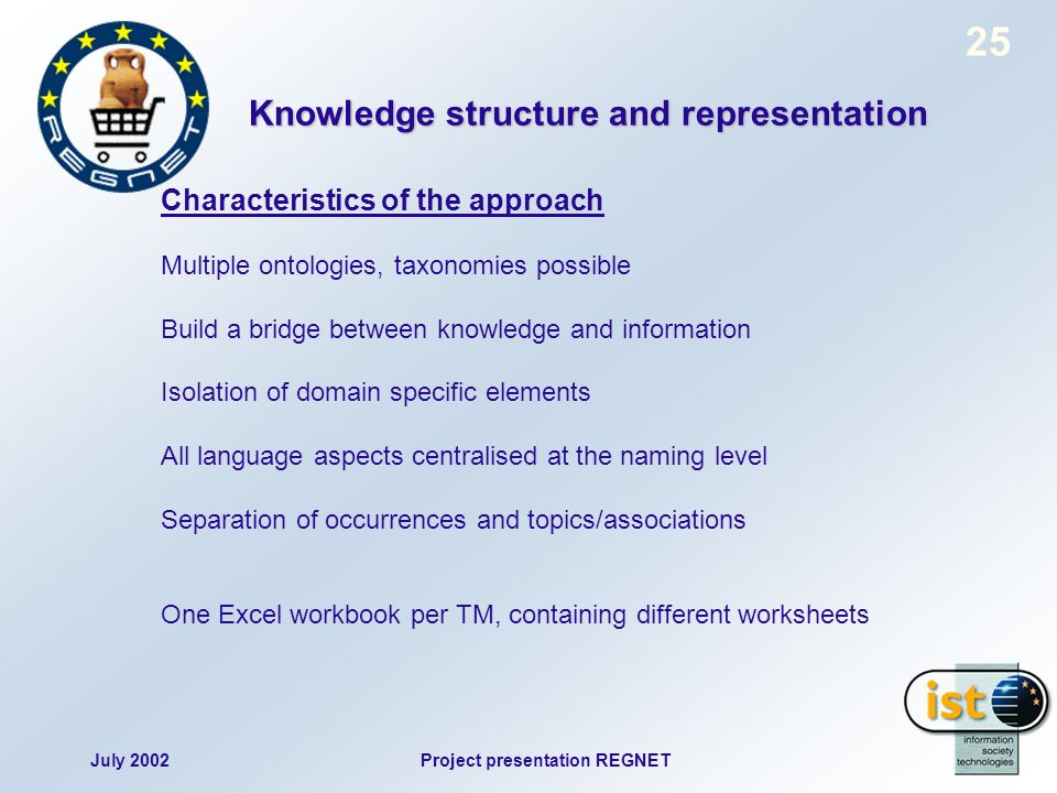 July 2002Project presentation REGNET 25 Knowledge structure and representation Characteristics of the approach Multiple ontologies, taxonomies possible Build a bridge between knowledge and information Isolation of domain specific elements All language aspects centralised at the naming level Separation of occurrences and topics/associations One Excel workbook per TM, containing different worksheets