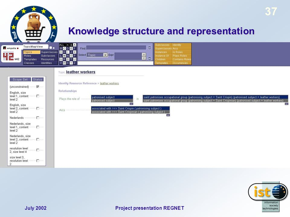 July 2002Project presentation REGNET 37 Knowledge structure and representation
