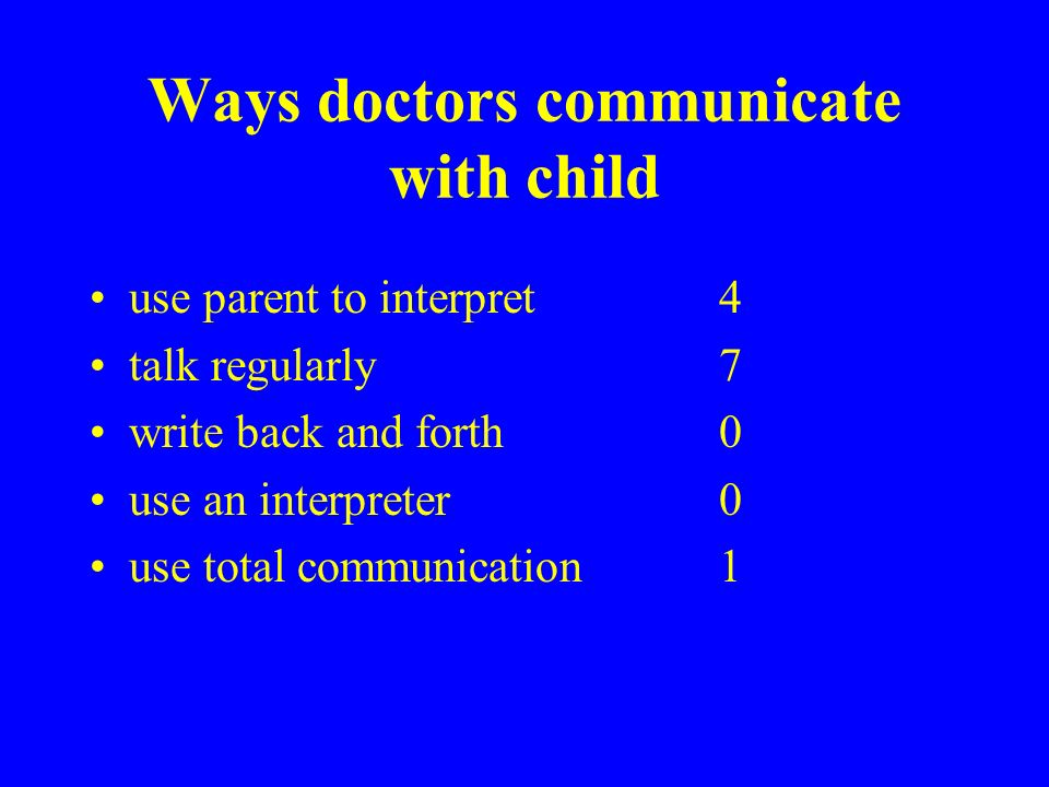 Ways doctors communicate with child use parent to interpret4 talk regularly7 write back and forth0 use an interpreter0 use total communication1