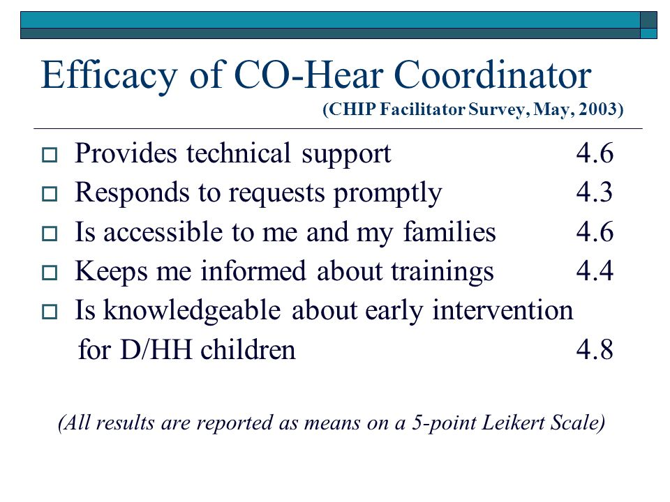 Efficacy of CO-Hear Coordinator (CHIP Facilitator Survey, May, 2003) Provides technical support4.6 Responds to requests promptly4.3 Is accessible to me and my families4.6 Keeps me informed about trainings 4.4 Is knowledgeable about early intervention for D/HH children 4.8 (All results are reported as means on a 5-point Leikert Scale)