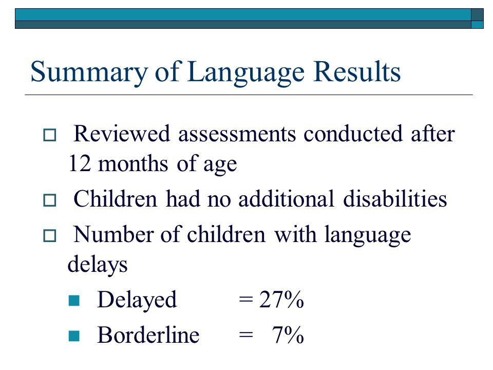 Summary of Language Results Reviewed assessments conducted after 12 months of age Children had no additional disabilities Number of children with language delays Delayed = 27% Borderline = 7%