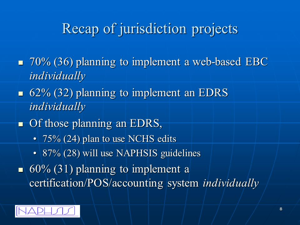 8 Recap of jurisdiction projects 70% (36) planning to implement a web-based EBC individually 70% (36) planning to implement a web-based EBC individually 62% (32) planning to implement an EDRS individually 62% (32) planning to implement an EDRS individually Of those planning an EDRS, Of those planning an EDRS, 75% (24) plan to use NCHS edits75% (24) plan to use NCHS edits 87% (28) will use NAPHSIS guidelines87% (28) will use NAPHSIS guidelines 60% (31) planning to implement a certification/POS/accounting system individually 60% (31) planning to implement a certification/POS/accounting system individually