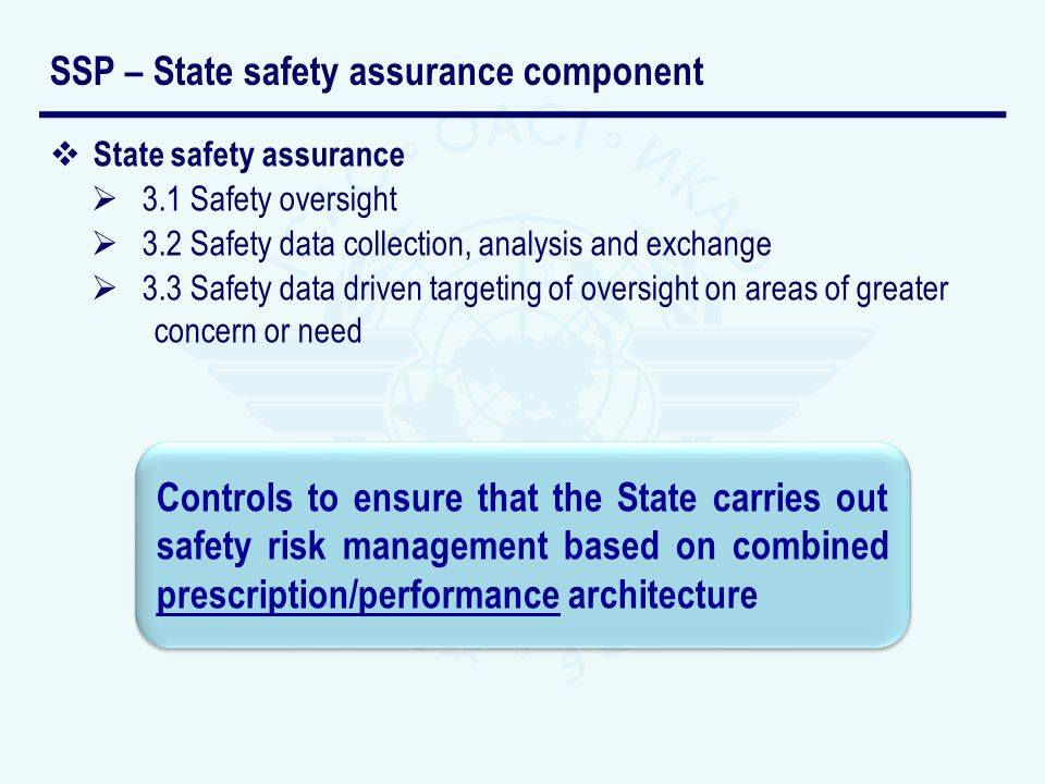 SSP – State safety assurance component State safety assurance 3.1 Safety oversight 3.2 Safety data collection, analysis and exchange 3.3 Safety data driven targeting of oversight on areas of greater concern or need Controls to ensure that the State carries out safety risk management based on combined prescription/performance architecture