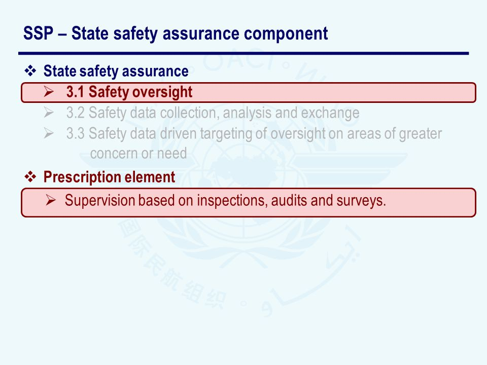 State safety assurance 3.1 Safety oversight 3.2 Safety data collection, analysis and exchange 3.3 Safety data driven targeting of oversight on areas of greater concern or need Prescription element Supervision based on inspections, audits and surveys.