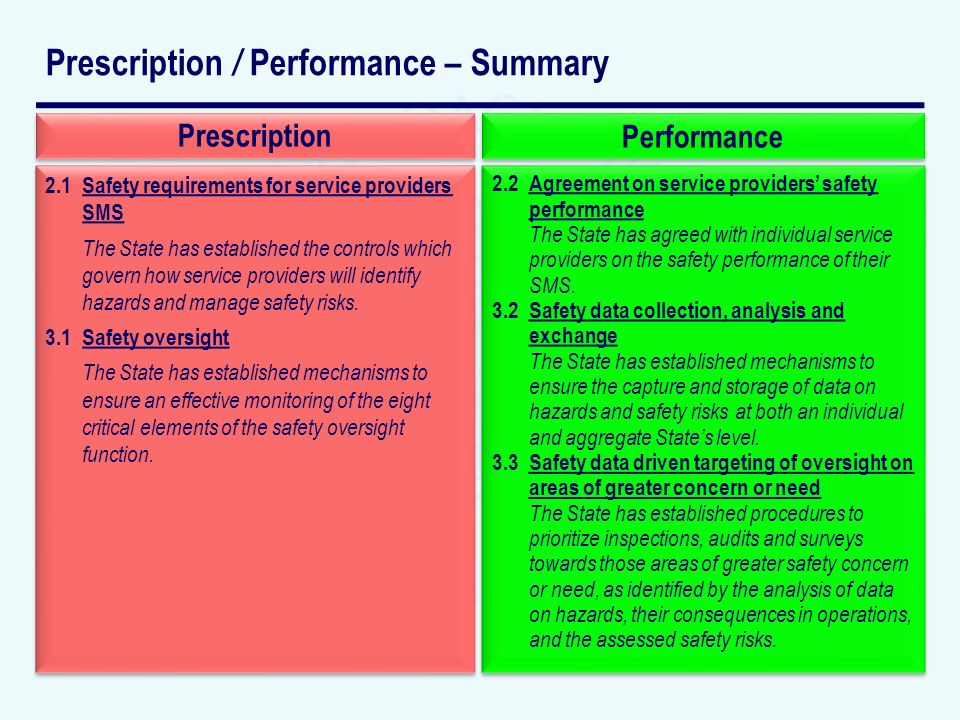 Prescription / Performance – Summary Prescription Performance 2.1 Safety requirements for service providers SMS The State has established the controls which govern how service providers will identify hazards and manage safety risks.