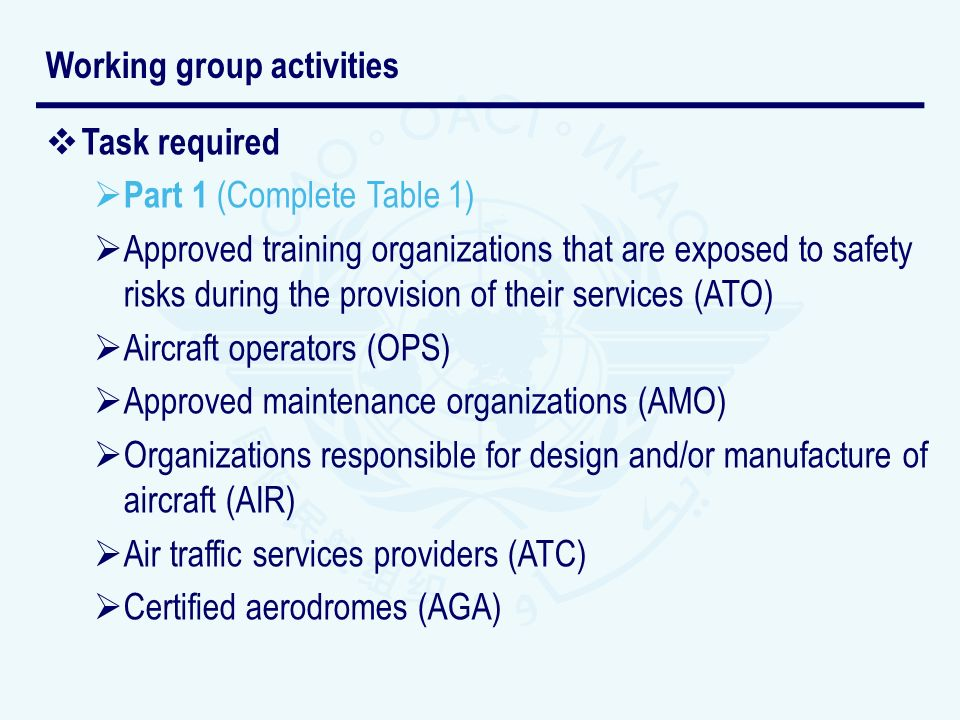 Task required Part 1 (Complete Table 1) Approved training organizations that are exposed to safety risks during the provision of their services (ATO) Aircraft operators (OPS) Approved maintenance organizations (AMO) Organizations responsible for design and/or manufacture of aircraft (AIR) Air traffic services providers (ATC) Certified aerodromes (AGA) Working group activities
