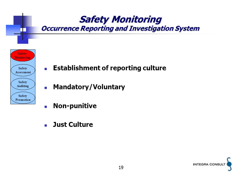 19 Safety Monitoring Occurrence Reporting and Investigation System Establishment of reporting culture Mandatory/Voluntary Non-punitive Just Culture Safety Monitoring Safety Assessment Safety Auditing Safety Promotion