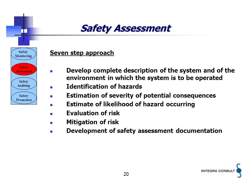 20 Safety Assessment Seven step approach Develop complete description of the system and of the environment in which the system is to be operated Identification of hazards Estimation of severity of potential consequences Estimate of likelihood of hazard occurring Evaluation of risk Mitigation of risk Development of safety assessment documentation Safety Monitoring Safety Assessment Safety Auditing Safety Promotion