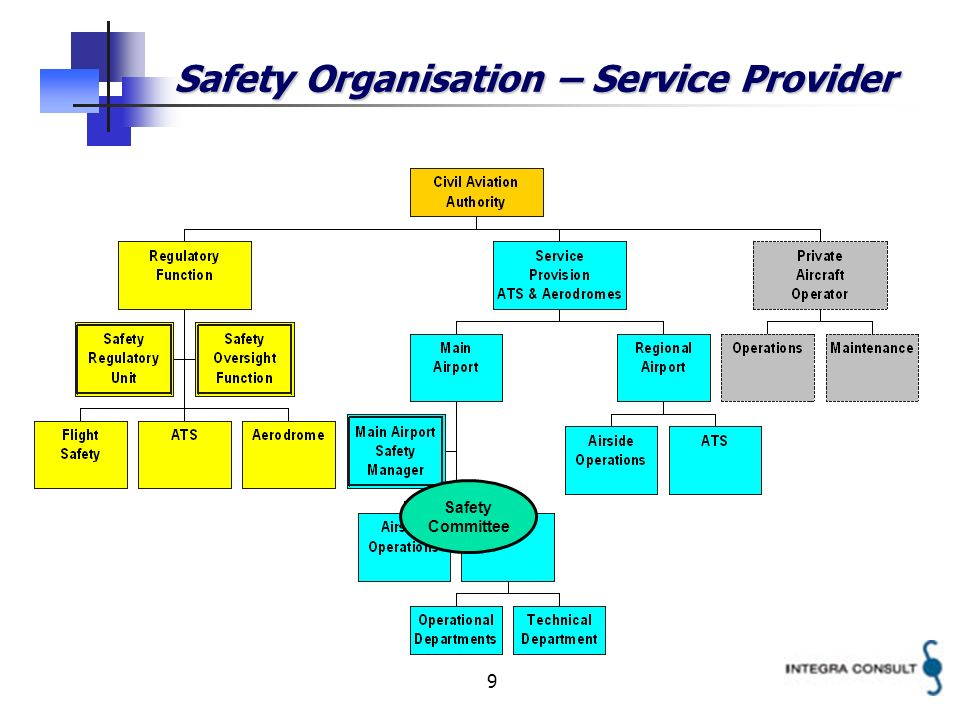 9 Safety Organisation – Service Provider Safety Committee