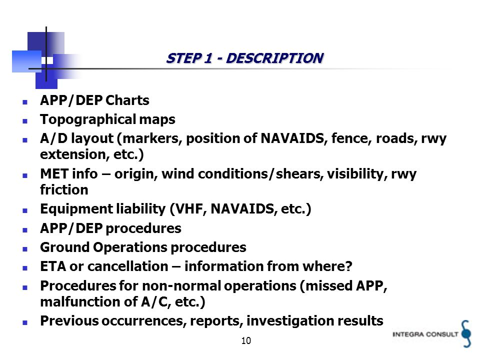 10 STEP 1 - DESCRIPTION APP/DEP Charts Topographical maps A/D layout (markers, position of NAVAIDS, fence, roads, rwy extension, etc.) MET info – origin, wind conditions/shears, visibility, rwy friction Equipment liability (VHF, NAVAIDS, etc.) APP/DEP procedures Ground Operations procedures ETA or cancellation – information from where.