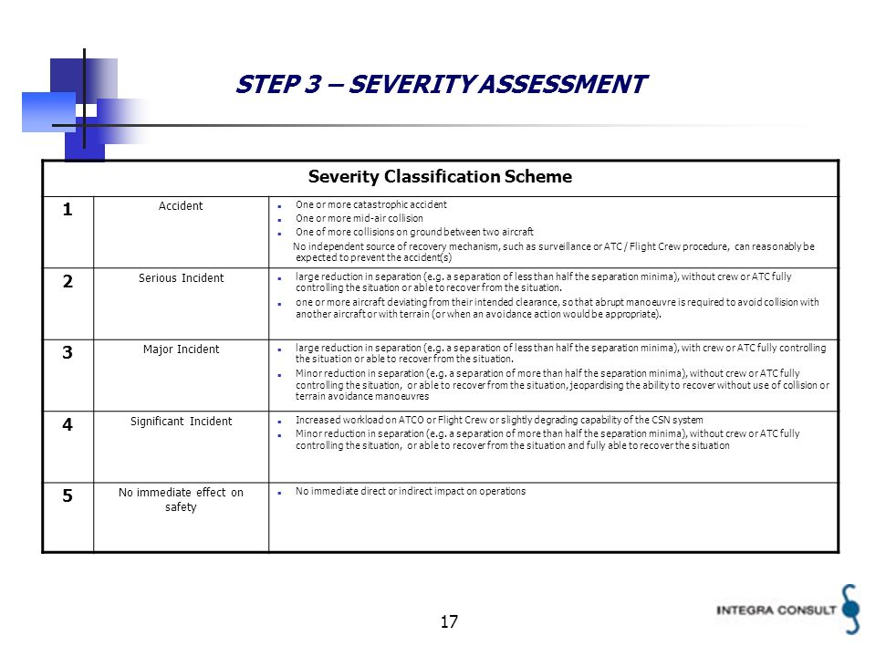 17 STEP 3 – SEVERITY ASSESSMENT Severity Classification Scheme 1 Accident One or more catastrophic accident One or more mid-air collision One of more collisions on ground between two aircraft No independent source of recovery mechanism, such as surveillance or ATC / Flight Crew procedure, can reasonably be expected to prevent the accident(s) 2 Serious Incident large reduction in separation (e.g.