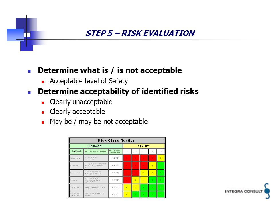 22 STEP 5 – RISK EVALUATION Determine what is / is not acceptable Acceptable level of Safety Determine acceptability of identified risks Clearly unacceptable Clearly acceptable May be / may be not acceptable likelihood