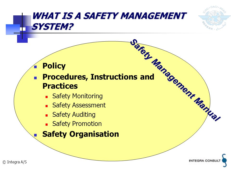 © Integra A/S WHAT IS A SAFETY MANAGEMENT SYSTEM.