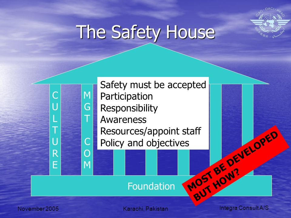 Integra Consult A/S November 2005Karachi, Pakistan The Safety House Foundation CULTURECULTURE MGTCOMMGTCOM Safety must be accepted Participation Responsibility Awareness Resources/appoint staff Policy and objectives MOST BE DEVELOPED BUT HOW