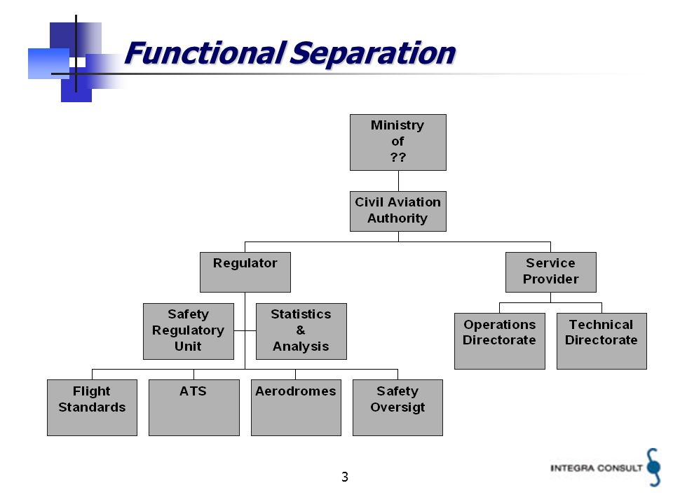 3 Functional Separation