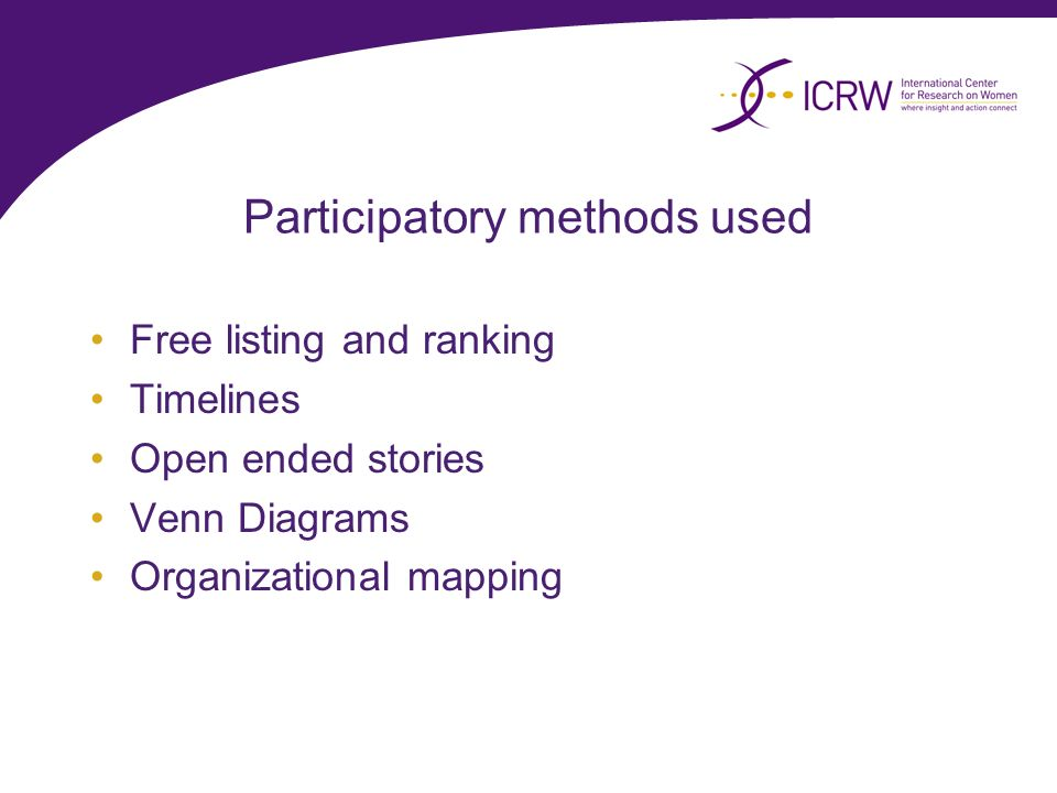 Participatory methods used Free listing and ranking Timelines Open ended stories Venn Diagrams Organizational mapping