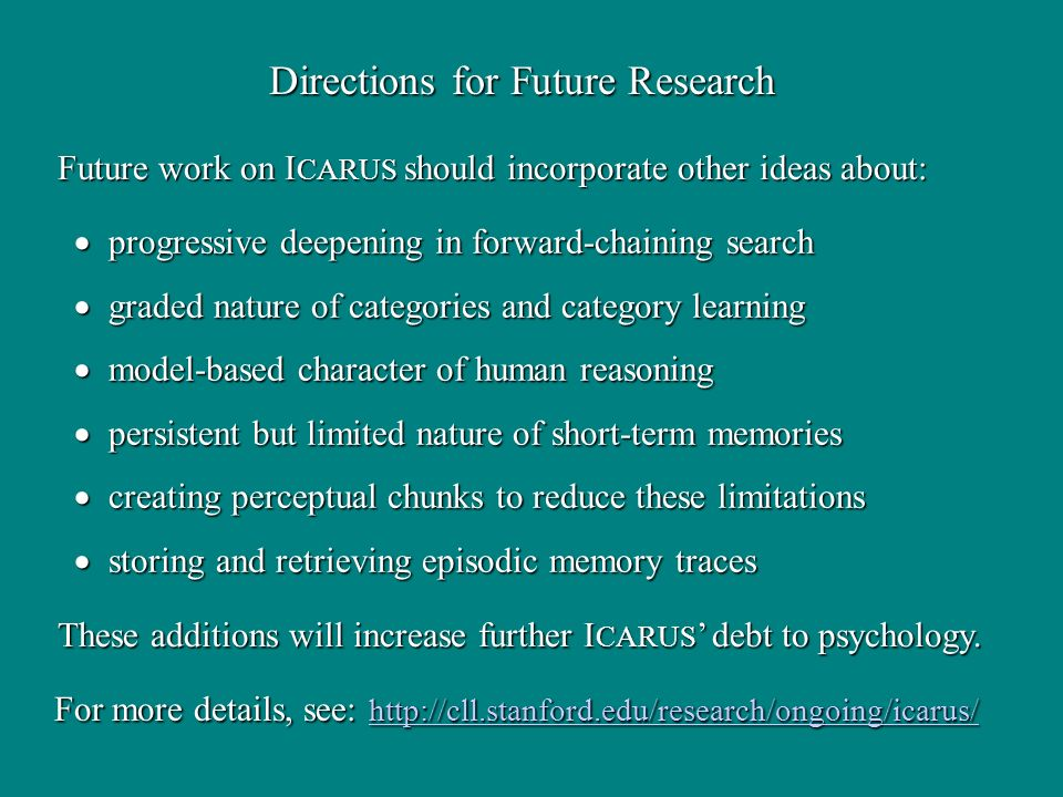 Directions for Future Research progressive deepening in forward-chaining search progressive deepening in forward-chaining search graded nature of categories and category learning graded nature of categories and category learning model-based character of human reasoning model-based character of human reasoning persistent but limited nature of short-term memories persistent but limited nature of short-term memories creating perceptual chunks to reduce these limitations creating perceptual chunks to reduce these limitations storing and retrieving episodic memory traces storing and retrieving episodic memory traces Future work on I CARUS should incorporate other ideas about: These additions will increase further I CARUS debt to psychology.