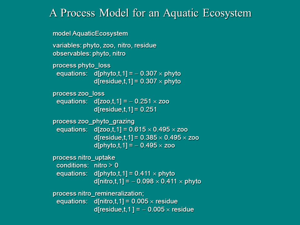 A Process Model for an Aquatic Ecosystem model AquaticEcosystem variables: phyto, zoo, nitro, residue observables: phyto, nitro process phyto_loss equations:d[phyto,t,1] = 0.307 phyto equations:d[phyto,t,1] = 0.307 phyto d[residue,t,1] = 0.307 phyto process zoo_loss equations:d[zoo,t,1] = 0.251 zoo equations:d[zoo,t,1] = 0.251 zoo d[residue,t,1] = 0.251 process zoo_phyto_grazing equations:d[zoo,t,1] = 0.615 0.495 zoo equations:d[zoo,t,1] = 0.615 0.495 zoo d[residue,t,1] = 0.385 0.495 zoo d[phyto,t,1] = 0.495 zoo process nitro_uptake conditions:nitro > 0 conditions:nitro > 0 equations:d[phyto,t,1] = 0.411 phyto equations:d[phyto,t,1] = 0.411 phyto d[nitro,t,1] = 0.098 0.411 phyto process nitro_remineralization; equations:d[nitro,t,1] = 0.005 residue equations:d[nitro,t,1] = 0.005 residue d[residue,t,1 ] = 0.005 residue