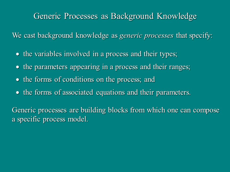 Generic Processes as Background Knowledge the variables involved in a process and their types; the variables involved in a process and their types; the parameters appearing in a process and their ranges; the parameters appearing in a process and their ranges; the forms of conditions on the process; and the forms of conditions on the process; and the forms of associated equations and their parameters.