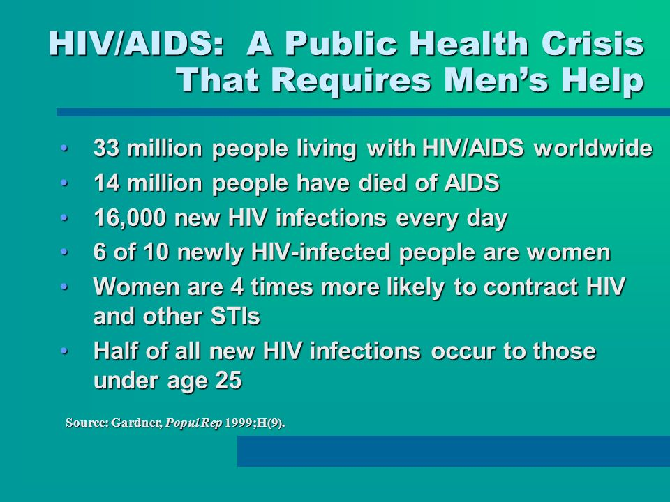 HIV/AIDS: A Public Health Crisis That Requires Mens Help 33 million people living with HIV/AIDS worldwide33 million people living with HIV/AIDS worldwide 14 million people have died of AIDS14 million people have died of AIDS 16,000 new HIV infections every day16,000 new HIV infections every day 6 of 10 newly HIV-infected people are women6 of 10 newly HIV-infected people are women Women are 4 times more likely to contract HIV and other STIsWomen are 4 times more likely to contract HIV and other STIs Half of all new HIV infections occur to those under age 25Half of all new HIV infections occur to those under age 25 Source: Gardner, Popul Rep 1999;H(9).