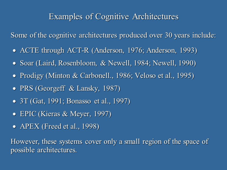 Examples of Cognitive Architectures ACTE through ACT-R (Anderson, 1976; Anderson, 1993) ACTE through ACT-R (Anderson, 1976; Anderson, 1993) Soar (Laird, Rosenbloom, & Newell, 1984; Newell, 1990) Soar (Laird, Rosenbloom, & Newell, 1984; Newell, 1990) Prodigy (Minton & Carbonell., 1986; Veloso et al., 1995) Prodigy (Minton & Carbonell., 1986; Veloso et al., 1995) PRS (Georgeff & Lansky, 1987) PRS (Georgeff & Lansky, 1987) 3T (Gat, 1991; Bonasso et al., 1997) 3T (Gat, 1991; Bonasso et al., 1997) EPIC (Kieras & Meyer, 1997) EPIC (Kieras & Meyer, 1997) APEX (Freed et al., 1998) APEX (Freed et al., 1998) Some of the cognitive architectures produced over 30 years include: However, these systems cover only a small region of the space of possible architectures.