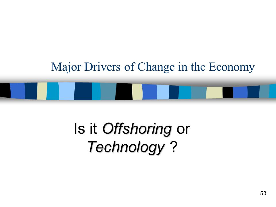 53 Major Drivers of Change in the Economy Offshoring Technology Is it Offshoring or Technology