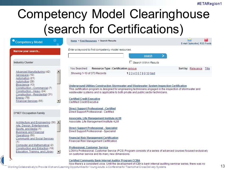 Working Collaboratively to Provide Work and Learning Opportunities for Young Adults: A Conference for Teams that Cross Delivery Systems #ETARegion1 13 Competency Model Clearinghouse (search for Certifications)